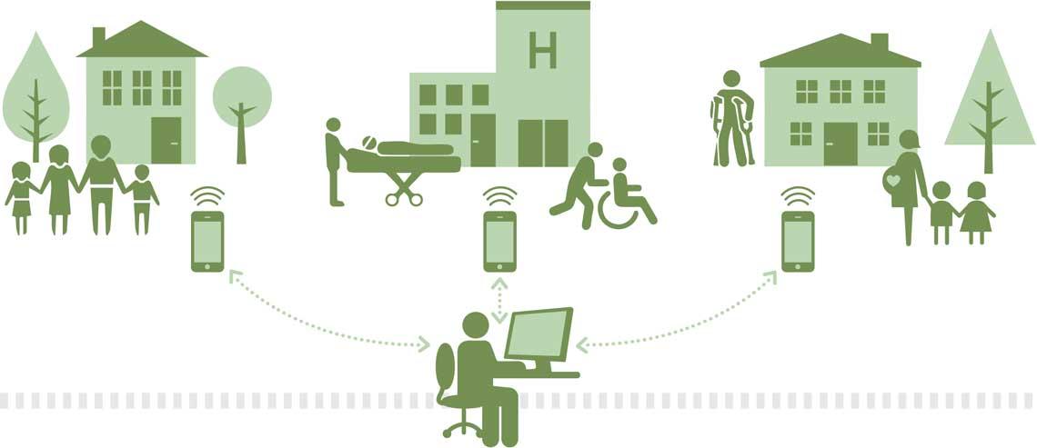 SurgeryLink Mobile Patient Engagement Solution